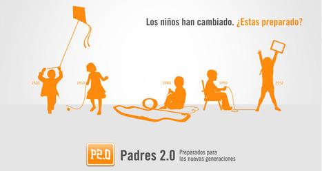 Padres 2.0: ¿Por qué nos enganchan las redes sociales? | Educacion, ecologia y TIC | Scoop.it