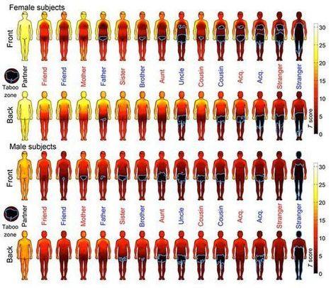 Miten puoliso tai serkku saa sinua koskettaa? – Kosketuskartat yllättävän samanlaisia eri maissa   psykologia   Scoop.it