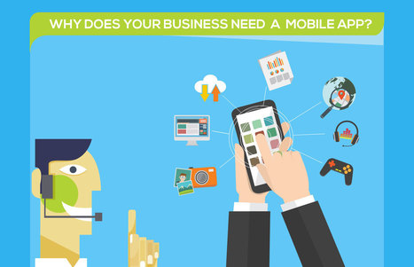 Why does your Business need a Mobile App? | Cyberlobe | WordPress and iPhone Development | Scoop.it