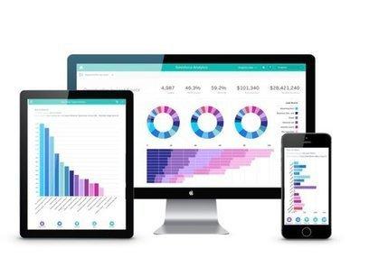 Salesforce Makes Its Big Data Move | Big Data Projects | Scoop.it