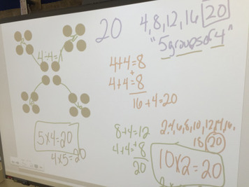 3rd Grade Dot Image Number Talk | Curriculum, Assessment, and Instruction | Scoop.it