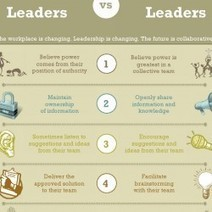 Traditional vs Collaborative Leaders: 8 Key Indicators | Leadership 2.0 | Scoop.it