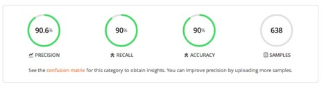 Update on MonkeyLearn after further testing - Reporting features   Text-Mining, Metadata & Publishing   Scoop.it