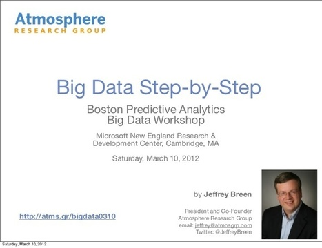 3 simple steps for incorporating data into your... | Implications of Big Data | Scoop.it