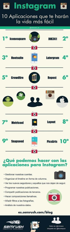 10 Aplicaciones para Instagram que deberías probar | SocialMedia | Scoop.it