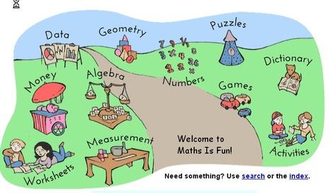Math is Fun - Maths Resources | MATEmatikaSI | Scoop.it