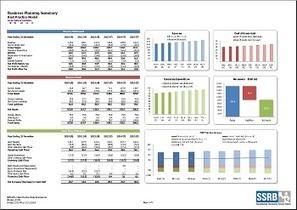 Meilleures pratiques d'affaires en modélisation financière Excel   Blogue Modelcom   Modélisation financière   Scoop.it