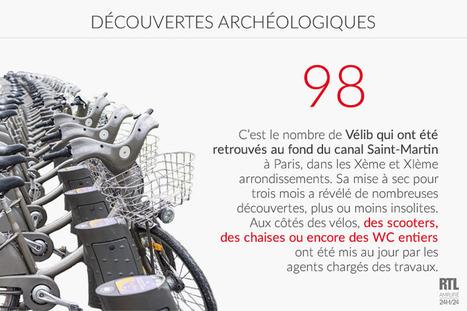 Près d'une centaine de Vélib ont été retrouvés dans le canal Saint-Martin à Paris | My blog, Xavier Delaporte Photographie | Scoop.it