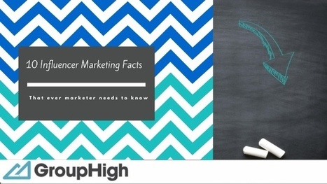 10 influencer marketing facts | GroupHigh | Public Relations & Social Media Insight | Scoop.it