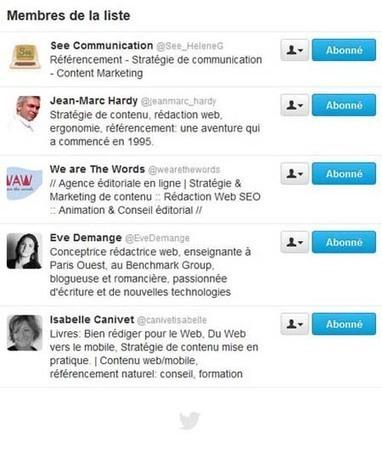 Apprendre à utiliser Twitter | Rédaction web | Scoop.it