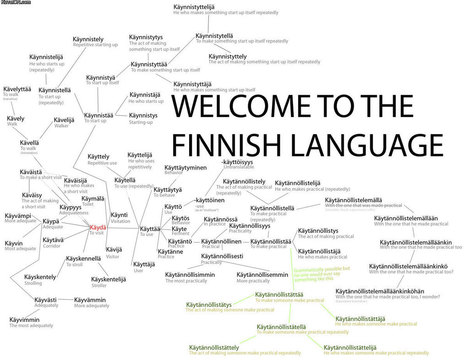 finnish.jpg (1200×926) | language and technology | Scoop.it