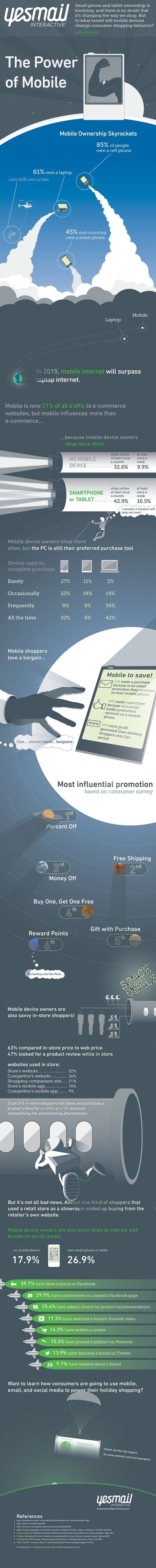 Mobile Usage Continues To Skyrocket [INFOGRAPHIC] - AllTwitter | Better know and better use Social Media today (facebook, twitter...) | Scoop.it