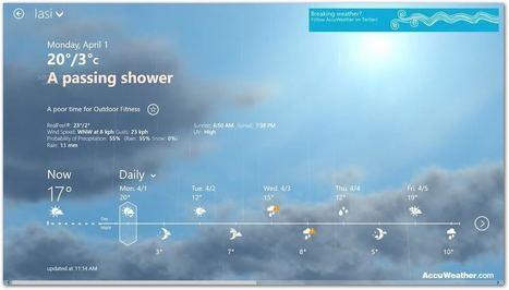 Apps de Microsoft útiles en días lluviosos | PoderPDA | Educacion, ecologia y TIC | Scoop.it