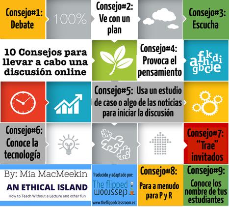 10 Consejos para llevar a cabo una discusión online | Per llegir | Scoop.it