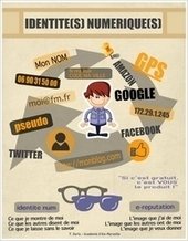 Identité(s) numérique(s) | Education & Numérique | Scoop.it