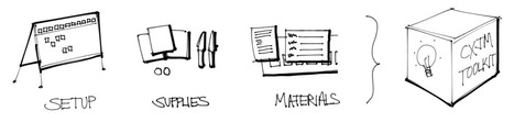 CX Journey Mapping Toolkit | Expertiential Design | Scoop.it