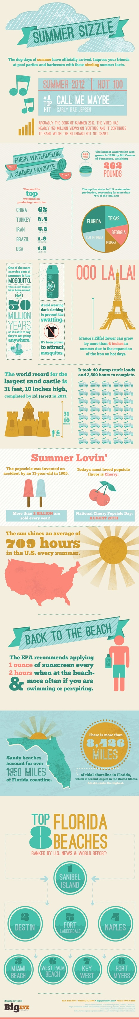 Summer Fun Time | Visual.ly | Infographics for English class | Scoop.it