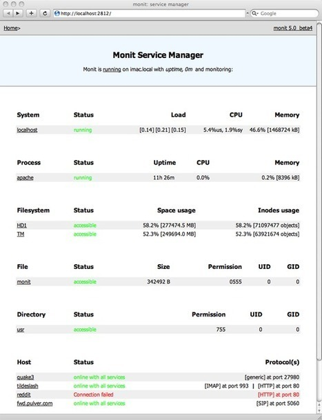 10 Free Server & Network Monitoring Tools that Kick Ass | Cloud Monitoring Trends | Scoop.it