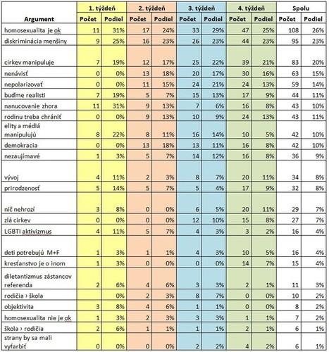 Referendová diskusia bola ochápaní milosrdenstva apokrytectva (analýza IV) | Postoy.sk | Správy Výveska | Scoop.it