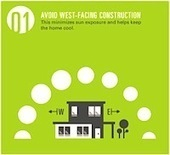 13 Elements of a Dream Green Home [INFOGRAPHIC] | Sustainable Cities Collective | Green ideas and Sustainable Building Practices | Scoop.it