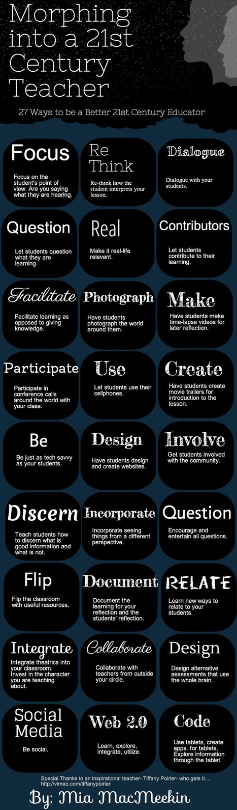 27 Ways To Be A 21st Century Teacher | Brainfri... | Learning in the Age of Information | Scoop.it