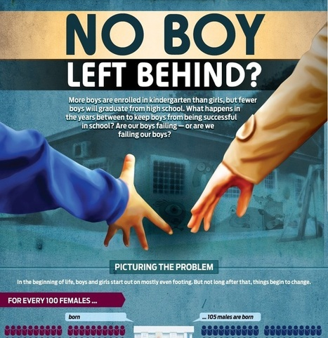 No Boy Left Behind? | The promised land of technology | Scoop.it