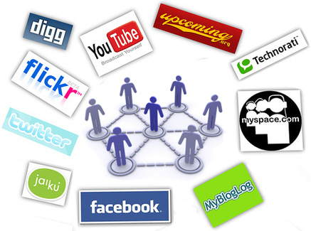 Social Media Marketing Services | Local Search Marketing Services | Scoop.it