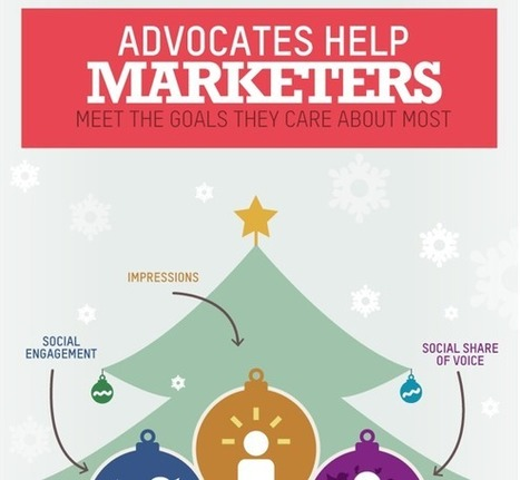 Turning Advocates Into Elves | Social Media Today | COMMUNITY MANAGEMENT - CM2 | Scoop.it