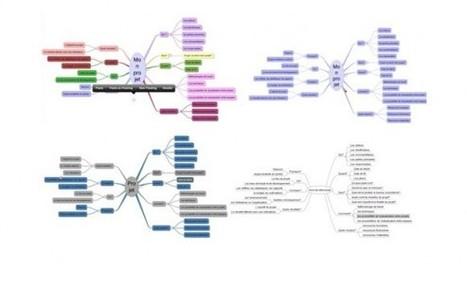 Votez pour votre application ou logiciel de Mind Mapping préféré !   MIND MAP   Scoop.it