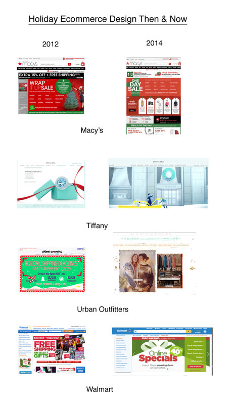 Holiday Ecommerce Design THEN and NOW | Ecom Revolution | Scoop.it