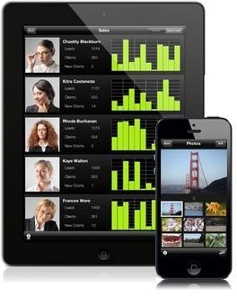 NUCLiOS iOS Controls - Custom Controls for iOS - Infragistics Custon UI Controls | Mobile Technology | Scoop.it