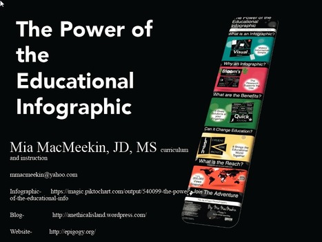 The Power of the Educational Infographic | Learning Technologies | Scoop.it