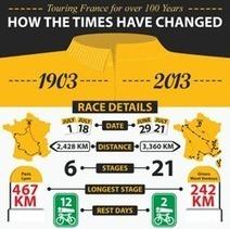Dopés à la vinasse et à la clope : c'était le bon temps du Tour de France ! | Digital Marketing Exposed | Scoop.it