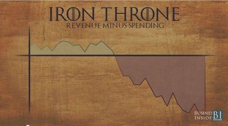 The Ecomonics of Westeros   HMHS History   Scoop.it