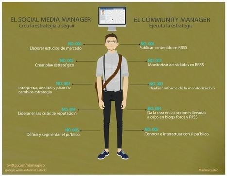 "¿Conoces las diferencias entre un Community Manager y un Social Media Manager? #Infografía | 0800Flor | ""Social Media"" 