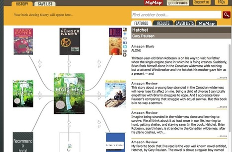 Your Next Read Helps You Find Books You Might Like   Teacher-Librarian   Scoop.it