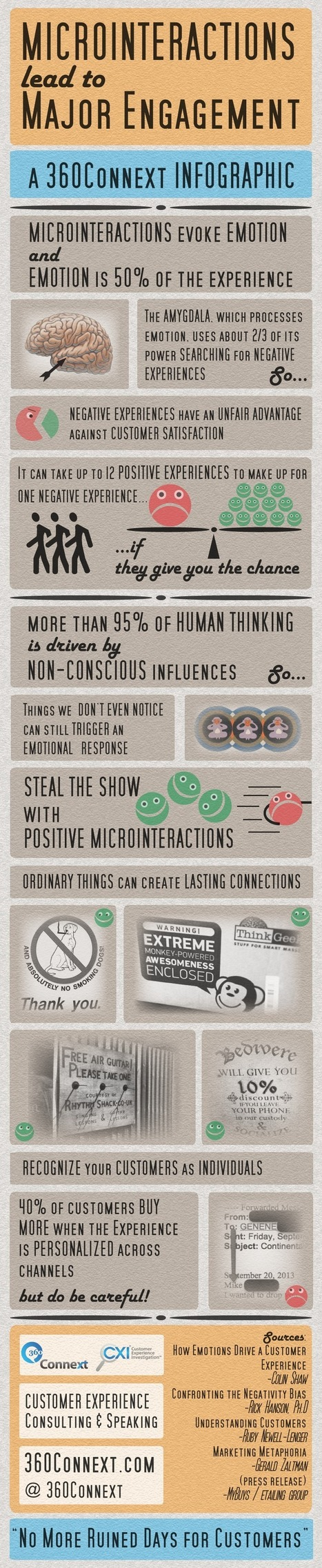 Emotion IS The Experience: Microinteractions Infographic - Business 2 Community | Selfie. Mai più senza? | Scoop.it