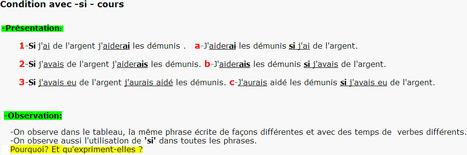 Condition avec -si (cours) | Remue-méninges FLE | Scoop.it