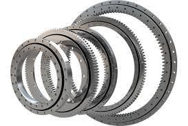 Effective use of Crossed Roller Rings in Anonymous Applications | Ball Bearing Supplier | Scoop.it
