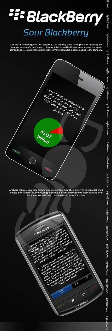 Sour Blackberry | Goog.biz | Goog.biz | Scoop.it