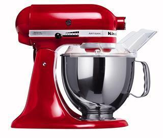 The Analytics of a Twitter Nightmare: Dissecting the KitchenAid Tweet   Simply Measured   Business Continuity Planning   Scoop.it