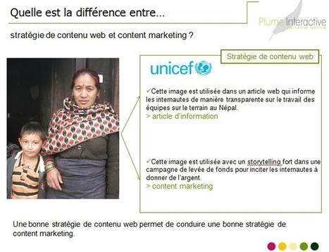 Stratégie de contenu web et content marketing : quelle est la différence ? | Bien communiquer | Scoop.it