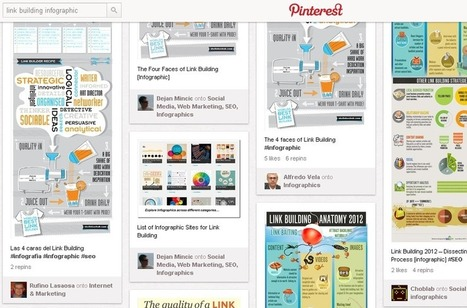 How to get more Pinterest Traffic and Links - Triple SEO | Online Marketing Resources | Scoop.it