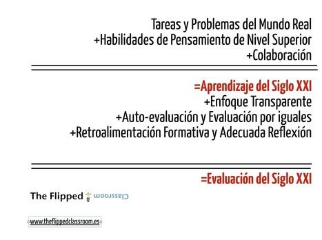 Aprendizaje y evaluación en el Siglo XXI | Competencias Matemáticas | Scoop.it
