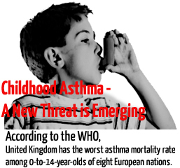 What are the Causes of Asthma? | Asthma -- The Disease of the Airways | Scoop.it