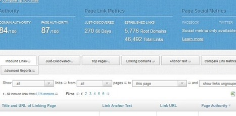 Link Building Tutorial | Search Engine Optimization | Scoop.it