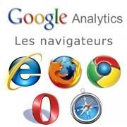 Les navigateurs dans Google Analytics | bloggin' | Scoop.it