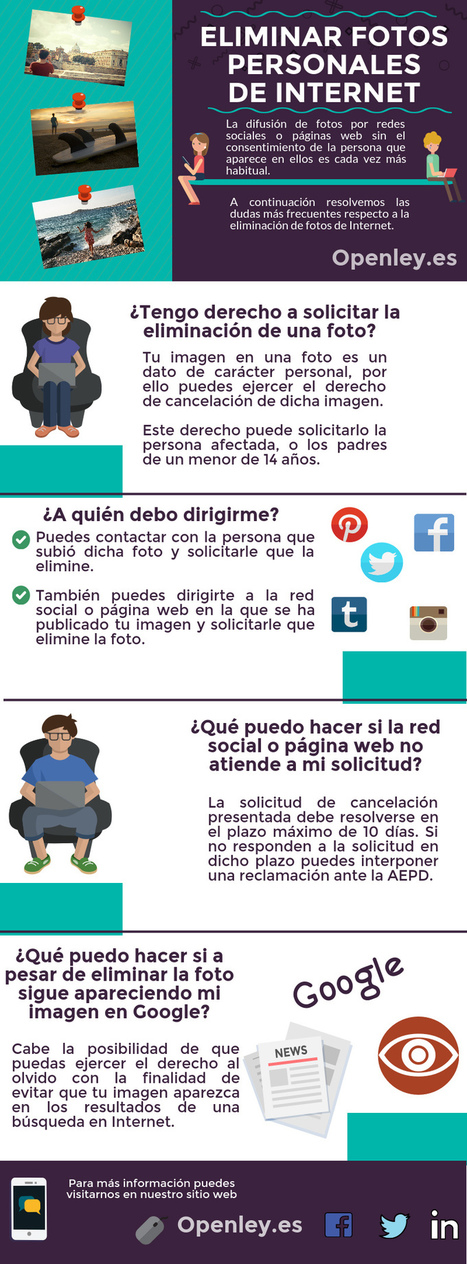 Cómo eliminar fotos personales de Internet | Ensenyament | Scoop.it