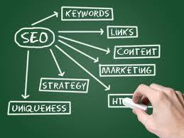 Follow up: Basic Keyword SEO Part 2 - Marketing Strategist | Byron SEO & Marketing | Scoop.it