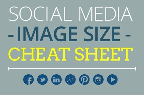 Facebook, Twitter, Pinterest, Instagram – Social Media Image Size Cheat Sheet [INFOGRAPHIC]   Google+   Scoop.it